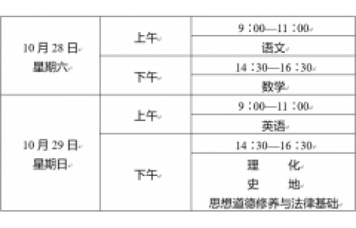云南省2017年各类成人高等学校高中起点升本、专科招生简章