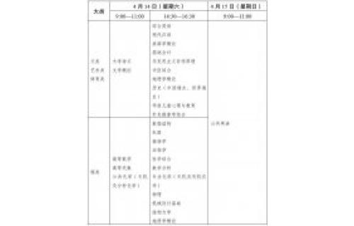 2018年大奖游戏888省普通高校大奖888登录手机统一考试时间