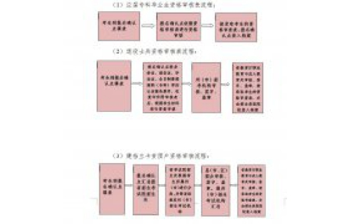 2018年大奖游戏888省普通大奖888登录手机统一招生考试试行办法