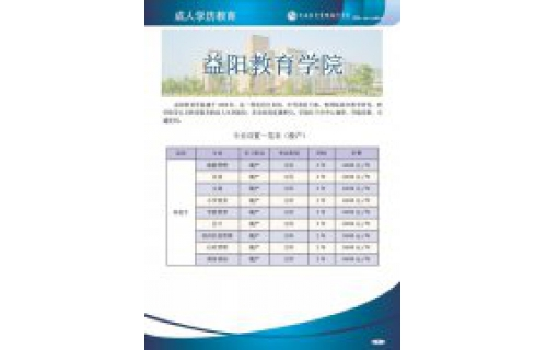 2018年成人高考:益阳教育大奖888ptpt录取人员名单
