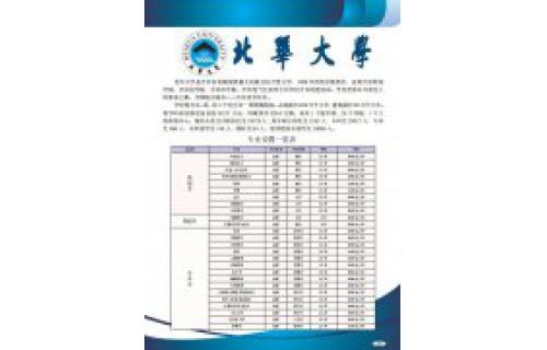 2018年成人高考:北华大学录取人员名单