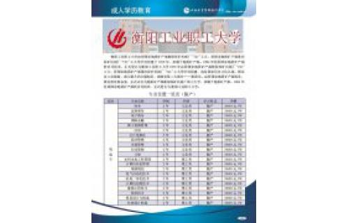 2018年成人高考:衡阳工业职工大学录取人员名单