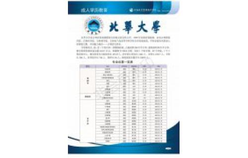 2018年大奖游戏888成人高考北华大学上线录取人员名单